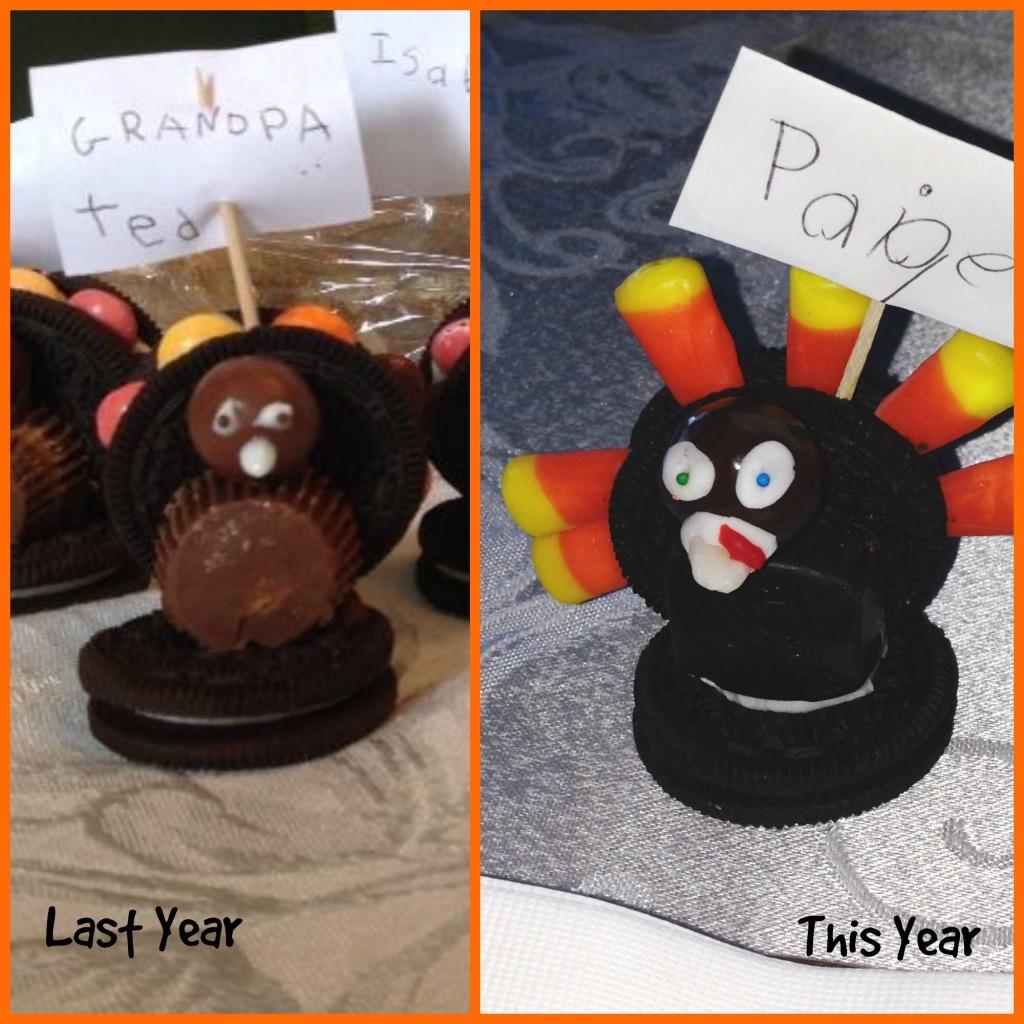 Oreo Turkey Comparison